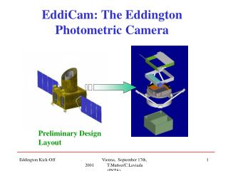 EddiCam: The Eddington Photometric Camera