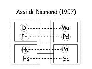 Assi di Diamond (1957)