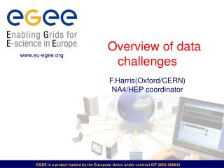 Overview of data challenges F.Harris(Oxford/CERN) NA4/ HEP coordinator