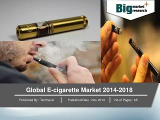 Global E-cigarette Market 2014-2018