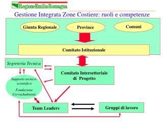Gestione Integrata Zone Costiere: ruoli e competenze