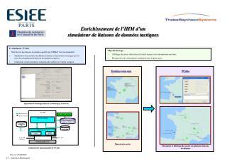 Enrichissement de l'IHM d'un  simulateur de liaisons de données tactiques