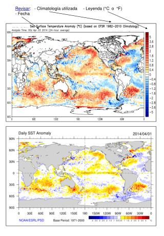 Revisar :   - Climatología utilizada     - Leyenda (°C  o  °F) - Fecha