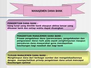 MANAJEMEN DANA BANK