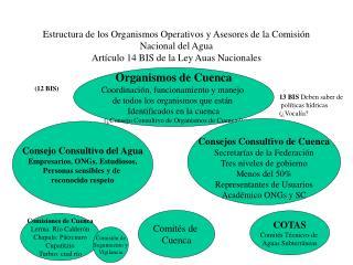 Consejo Consultivo del Agua Empresarios, ONGs, Estudiosos, Personas sensibles y de