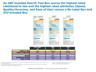 Base = 1115 mobile Internet Users; 666 mobile Internet Search Tool Users