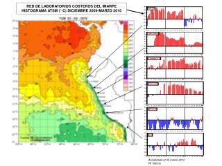 RED DE LABORATORIOS COSTEROS DEL IMARPE HISTOGRAMA ATSM (° C) DICIEMBRE 2009-MARZO 2010
