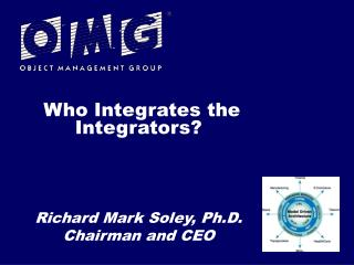 Who Integrates the Integrators     Richard Mark Soley, Ph.D. Chairman and CEO