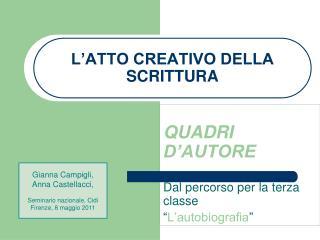 L'ATTO CREATIVO DELLA    SCRITTURA