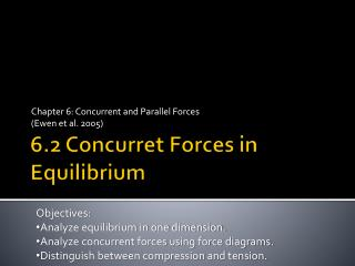 6.2  Concurret  Forces in Equilibrium