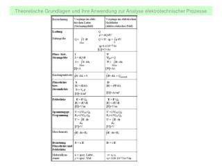 5.  Vorgänge im Magnetfeld 5.1 Grundbegriffe für magnetische Größen