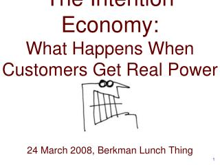 The Intention Economy: What Happens When Customers Get Real Power