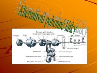 Alternativní pohonné látky