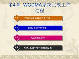 第 4 章   WCDMA 系统主要工作过程
