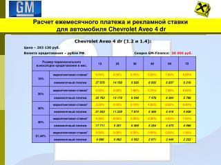 Расчет ежемесячного платежа и рекламной ставки  для автомобиля  Chevrolet Aveo 4 dr