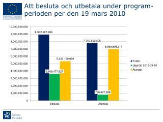 Att besluta och utbetala under program- perioden per den 19 mars 2010
