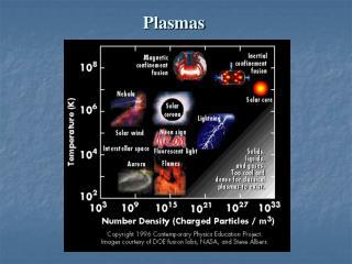 Plasmas