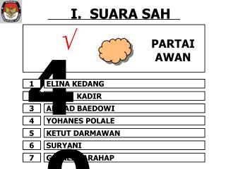 I.  SUARA SAH