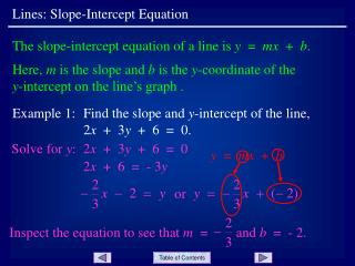 Lines: Slope-Intercept Equation