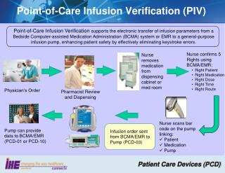 Point-of-Care Infusion Verification (PIV)