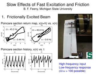 Slow Effects of Fast Excitation and Friction B. F. Feeny, Michigan State University