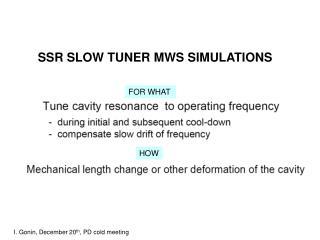 SSR SLOW TUNER MWS SIMULATIONS
