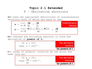Topic 2.1 Extended F – Derivative shortcuts