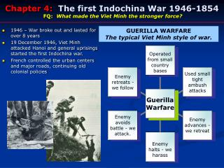 1946 – War broke out and lasted for over 8 years
