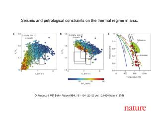 O Jagoutz & MD Behn Nature  504 ,  131 - 134  (201 3 ) doi:10.1038/nature 12758