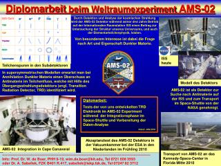 Diplomarbeit  beim Weltraumexperiment  AMS-02
