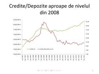 Credite / Depozite aproape  de  nivelul  din 2008