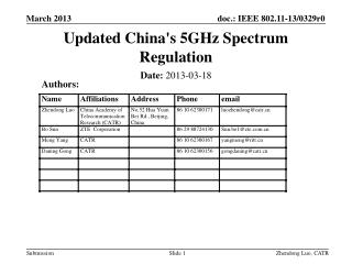 Updated China's 5GHz Spectrum Regulation