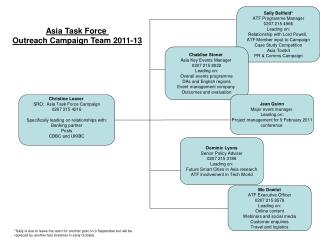 Christine Leaver  SRO:  Asia Task Force Campaign 0207 215 4216
