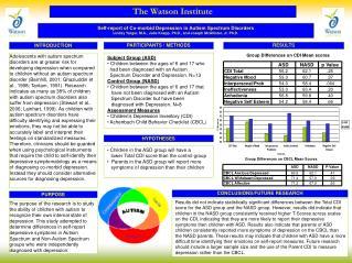 The Watson Institute