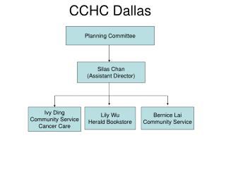 CCHC Dallas