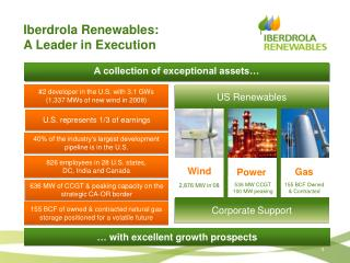 Iberdrola Renewables: A Leader in Execution