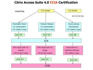 CTX-1455AW