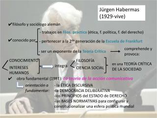 Jürgen Habermas (1929-vive)