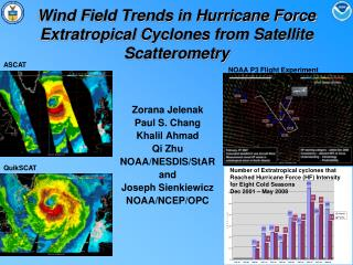 Wind Field Trends in Hurricane Force  Extratropical  Cyclones from Satellite  Scatterometry