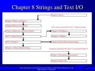 Chapter 8 Strings and Text I
