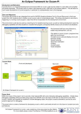 An Eclipse Framework for Occam-Pi
