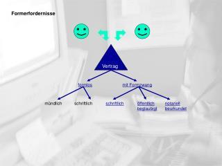 Anwendungsbereich im Call Center