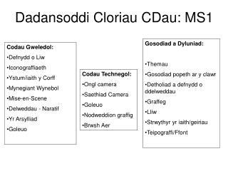 Dadansoddi Cloriau CDau: MS1