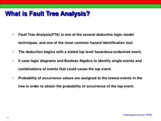What is Fault Tree Analysis?