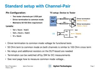 Standard setup with Channel-Pair