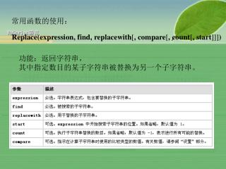 Replace(expression, find, replacewith [ , compare [ , count [ , start ]]] )