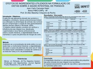 Introdução / Objetivos O grão de soja apresenta elevado teor proteíco e