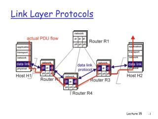 Link Layer Protocols