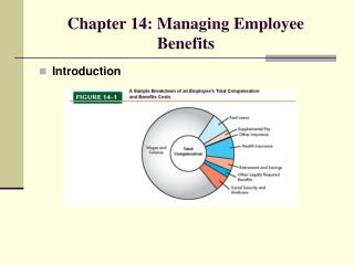 Chapter 14: Managing Employee Benefits
