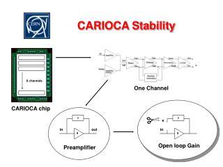 CARIOCA Stability